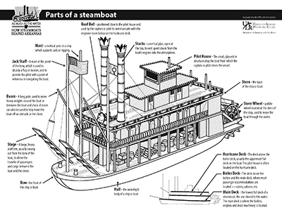 education materials | as much as the water: how steamboats ... steam yacht diagram